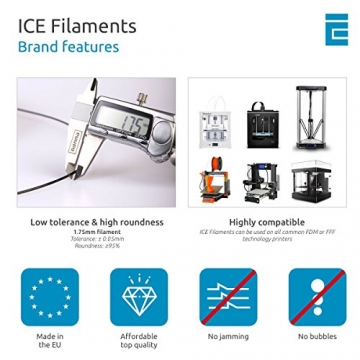 ICE FILAMENTS ICEFIL1PVA157 PVA Filament, 1,75 mm, 0,30 kg, Naughty Natural - 5